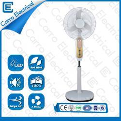 Nouveau produit électrique 12V 18inch moteur à courant continu DC ventilateur électrique caractéristiques DC- 12V18K6