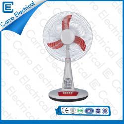 china The solar energy saving 12v dc solar fan with solar panel DC-12V16TD3 manufacturer
