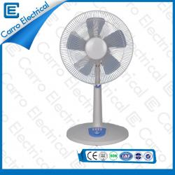 china Hot New Products DC Solar Energy DC Motor 12V Solar DC Fan DC-12V16TD1 manufacturer