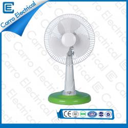 china The solar energy saving 12v dc solar fan with solar panel DC-12V12M4 manufacturer